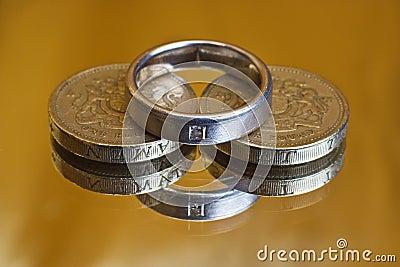 Coût de mariage