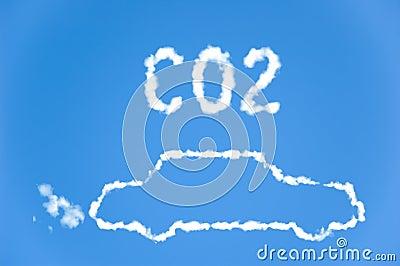 CO2 car emissions
