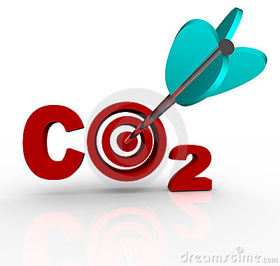 CO2 Carbon Dioxide Reduction Target and Goal