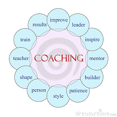 Coaching Word Concept Circular Diagram