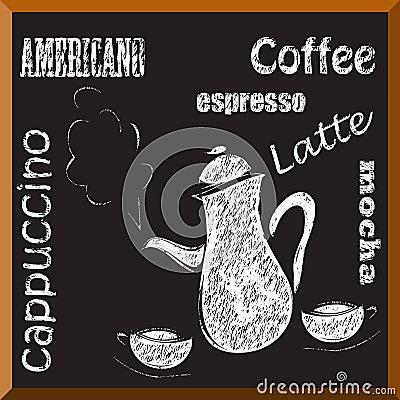 Free Coffee Menu Royalty Free Stock Photo - 20950125