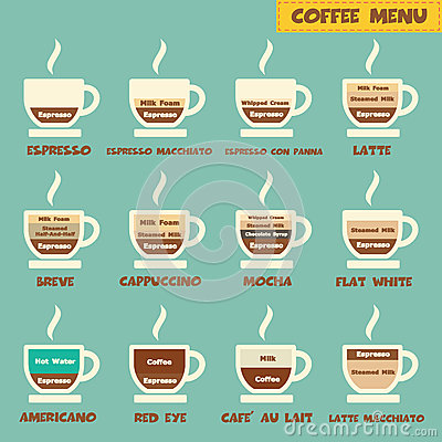 Free Coffee Menu Stock Images - 40187204