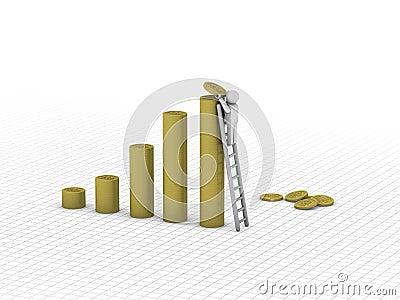 Coin bar chart