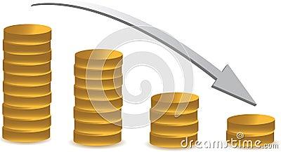 Coin graph falling