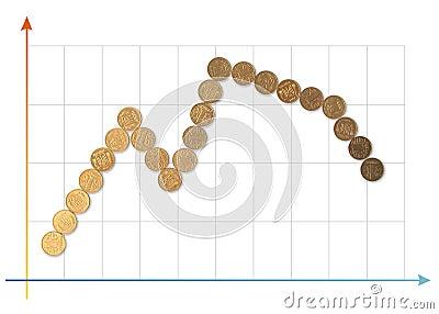 Coins 5