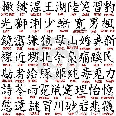 Colección del kanji