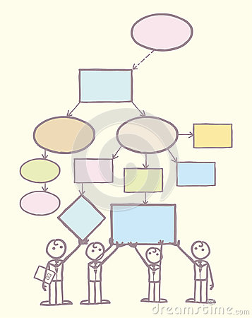 Collaboration on mind map vector template