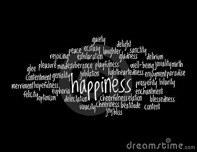 Collage of synonyms for happiness