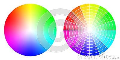 Color RGB wheels