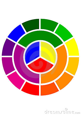 Color wheel,