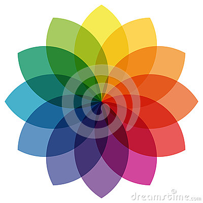 Color Wheel With Overlaying Colors Stock Vector