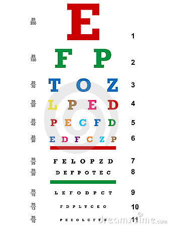 Free Colored Eye Chart EPS Stock Photos - 15375993
