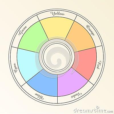 Colored spectrum