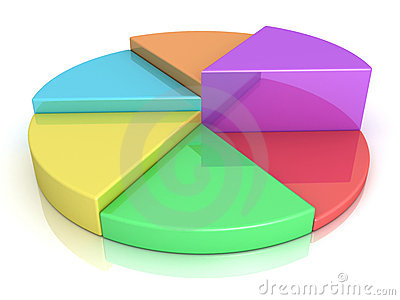 Colorful 3d pie business chart graph on white