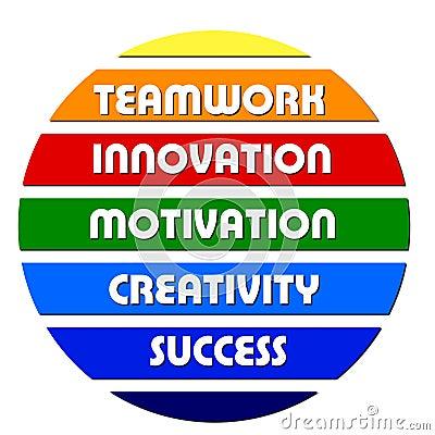 Colorful Business motivation slogans