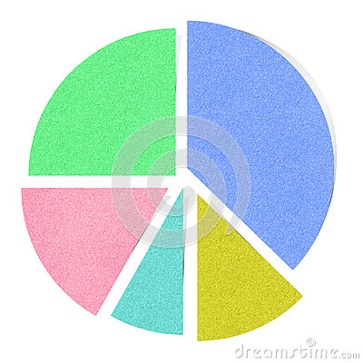 Colorful chart graph pie