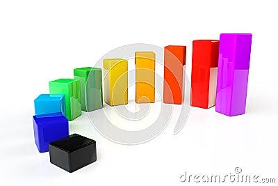 Colorful circular progress bars