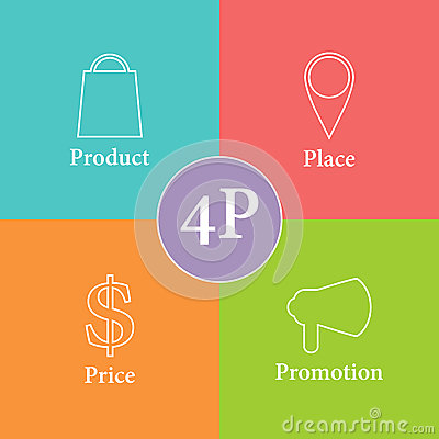 marketing 4p s report The marketing mix, as part of the marketing strategy, is the set of controllable, tactical marketing tools that a company uses to produce a.