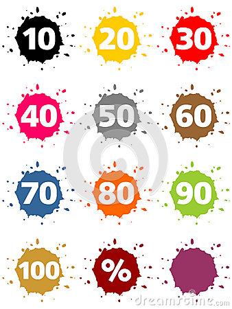 Colorful percentage sign