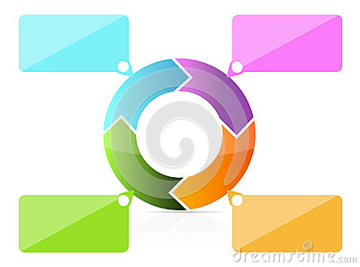 Colorful presentations and reports