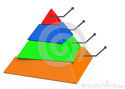 The colorful pyramid