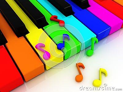 Colour piano keys