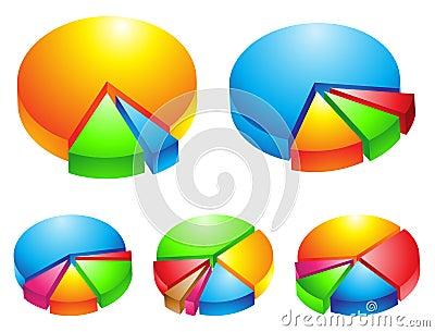 Colourful 3d pie graphs