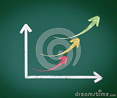Colourful Arrow Graph