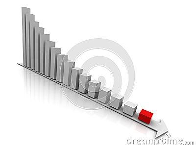 Column graph 3d