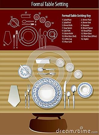 comment mettre la table formelle illustration de vecteur image 44170876. Black Bedroom Furniture Sets. Home Design Ideas