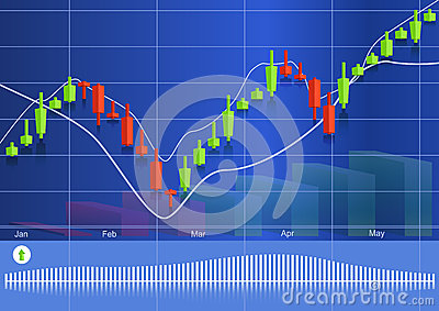 Is the forex considered a commodity futures exchange