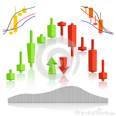 Forex or commodity trading