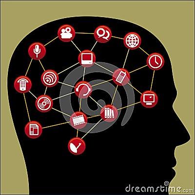 Communication brain