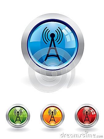 Communications button