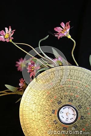 Compás de Feng Shui