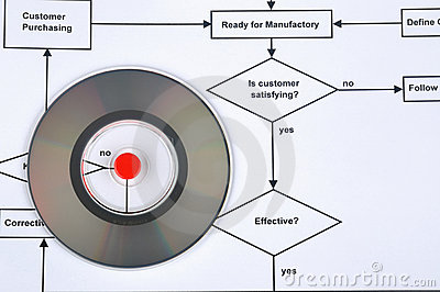 Compact disk with red dot and flow chart