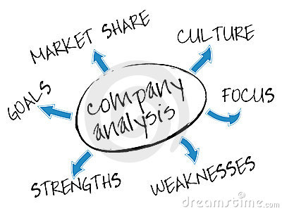 Company analysis chart