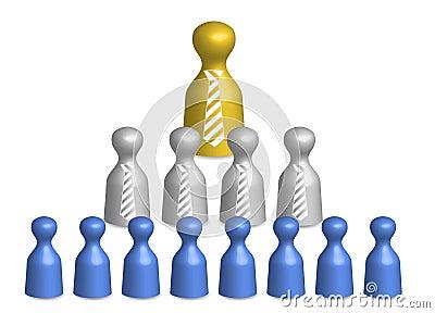 Company pyramid