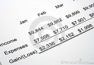 Comparação da renda e da despesa
