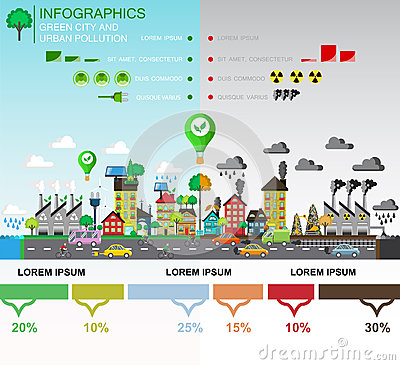 Comparison of Green and polluted city vector illustration Vector Illustration