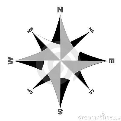 Free Compass Royalty Free Stock Images - 3053999