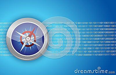 Compass internet network guidance