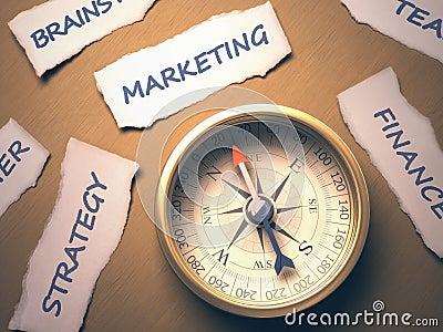 Compass Marketing