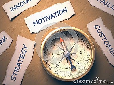Compass Motivation