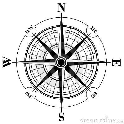 Compass Rose Royalty Free Stock Photo Image 7043425