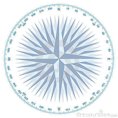 Compass wind-rose