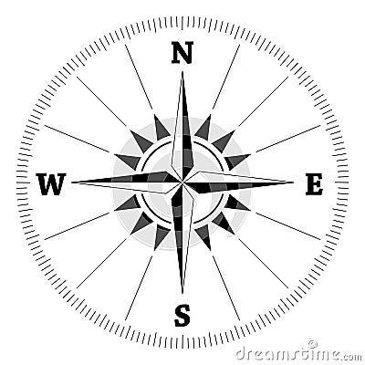 Compass wind rose