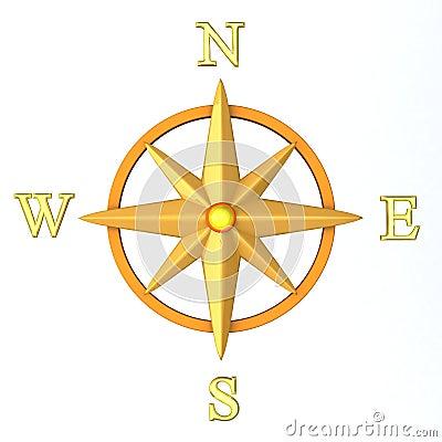 Compass wind rose 3d