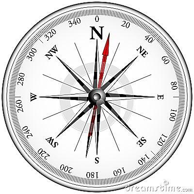 Compasso magnético