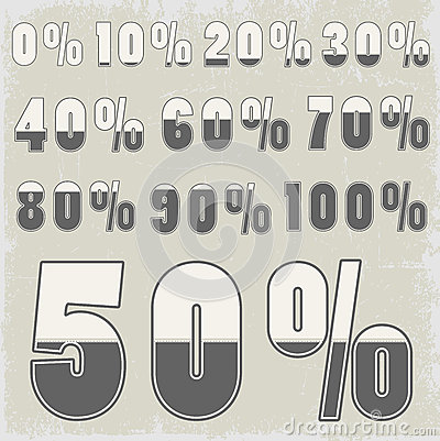 Complete set of percent with